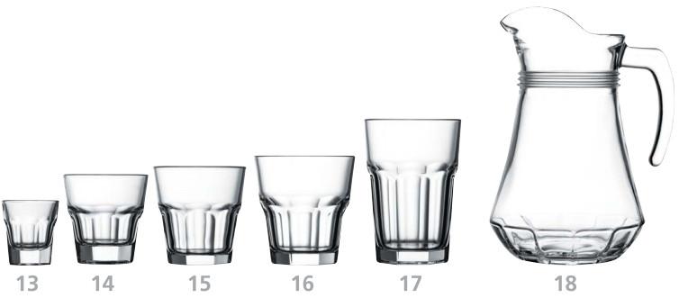 Bộ ly thủy tinh