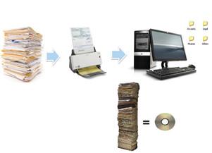 Số hóa tài liệu