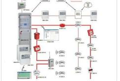 Hệ thống báo cháy chống sét