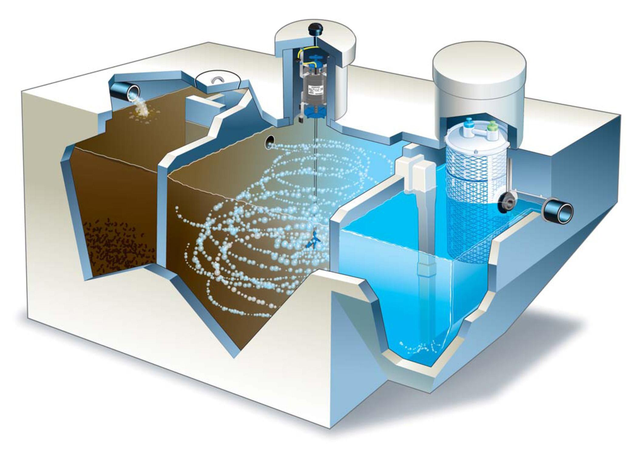 Tư vấn thiết kế- thi công hệ thống xử lý nước cấp