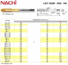 Mũi Ta rô ren NACHI 7928P