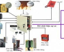 Hệ thống PCCC