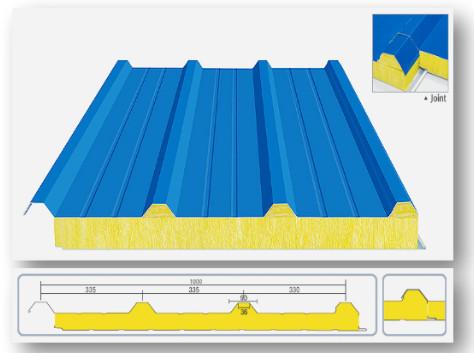 Roof Panel Glass Wool