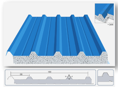 Roof Panel Carbon EPS