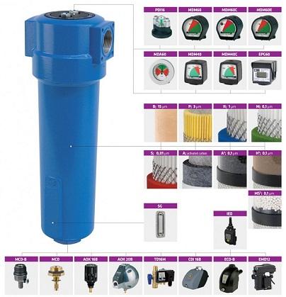Bộ lọc đường ống khí nén Sotras