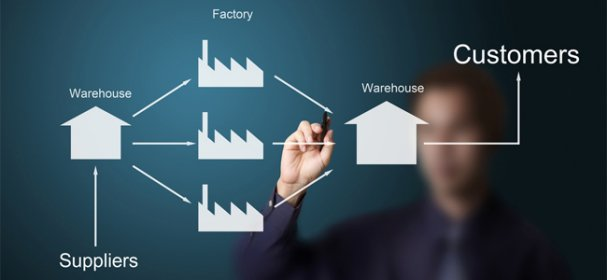 VALUE-ADDED LOGISTICS SERVICES