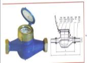 Đồng hồ nước lắp ren