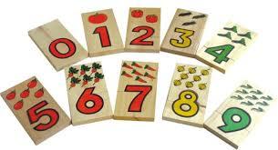 Bộ chữ số và số lượng