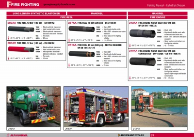 Ống Công Nghiệp ALFAGOMMA - Fire Fighting