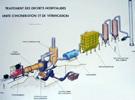 Công nghệ lò đốt rác ATI