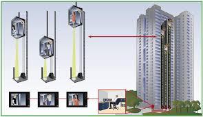 Cung cấp - lắp đặt thang máy