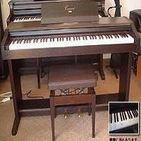 Đàn Piano điện Korg 02
