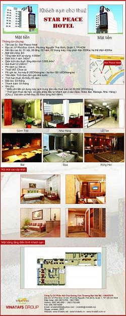 Dự án nhà hàng, khách sạn
