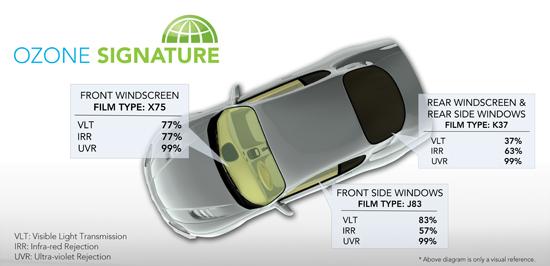 Film dán cửa kính ô tô