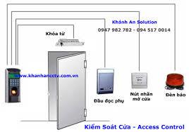 Hệ Thống Access Control Vân Khánh