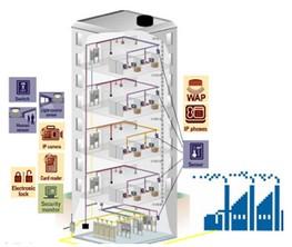 Hệ thống điện toà nhà