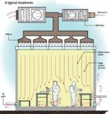 Hệ thống điều hoà không khí