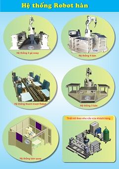 Hệ thống robot hàn