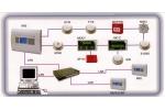 Lặp đặt hệ thống PCCC