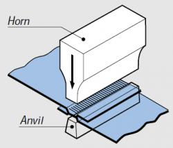 Máy hàn hộp nhựa mỏng