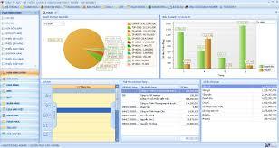 Phân mềm quản lý kinh doanh