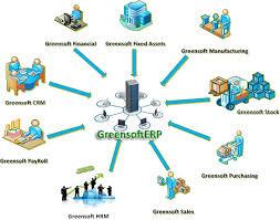 Phần mềm quản trị hệ thống
